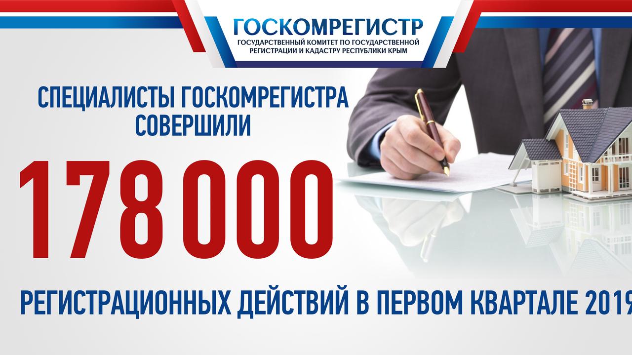 Специалисты Госкомрегистра провели более 178 000 регистрационных действий  в 1 квартале 2019 года